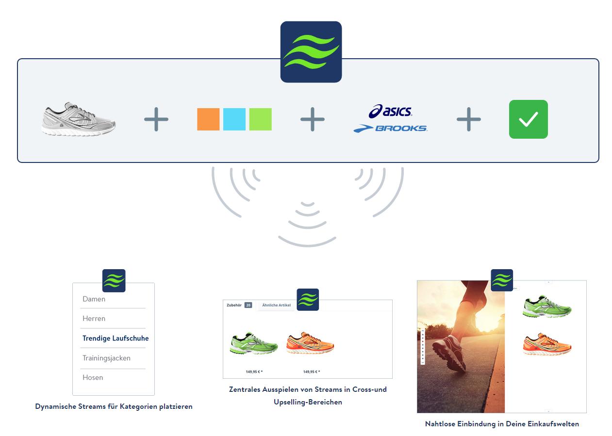 Die neuen Product Streams in Shopware 5.1 Quelle:https://de.shopware.com/tour/neu-5.1/
