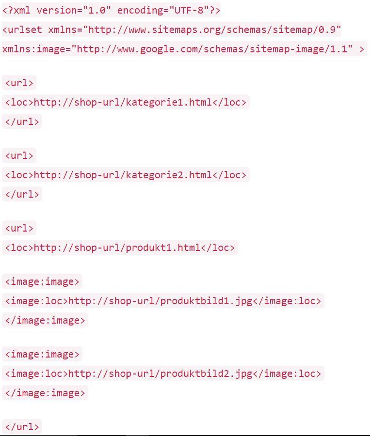 Besipielhafte Sitemap für die Suchmaschinenoptimierung