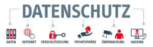 Datenschutz, Überwachung, Infromation, Daten, Cybersicherheit