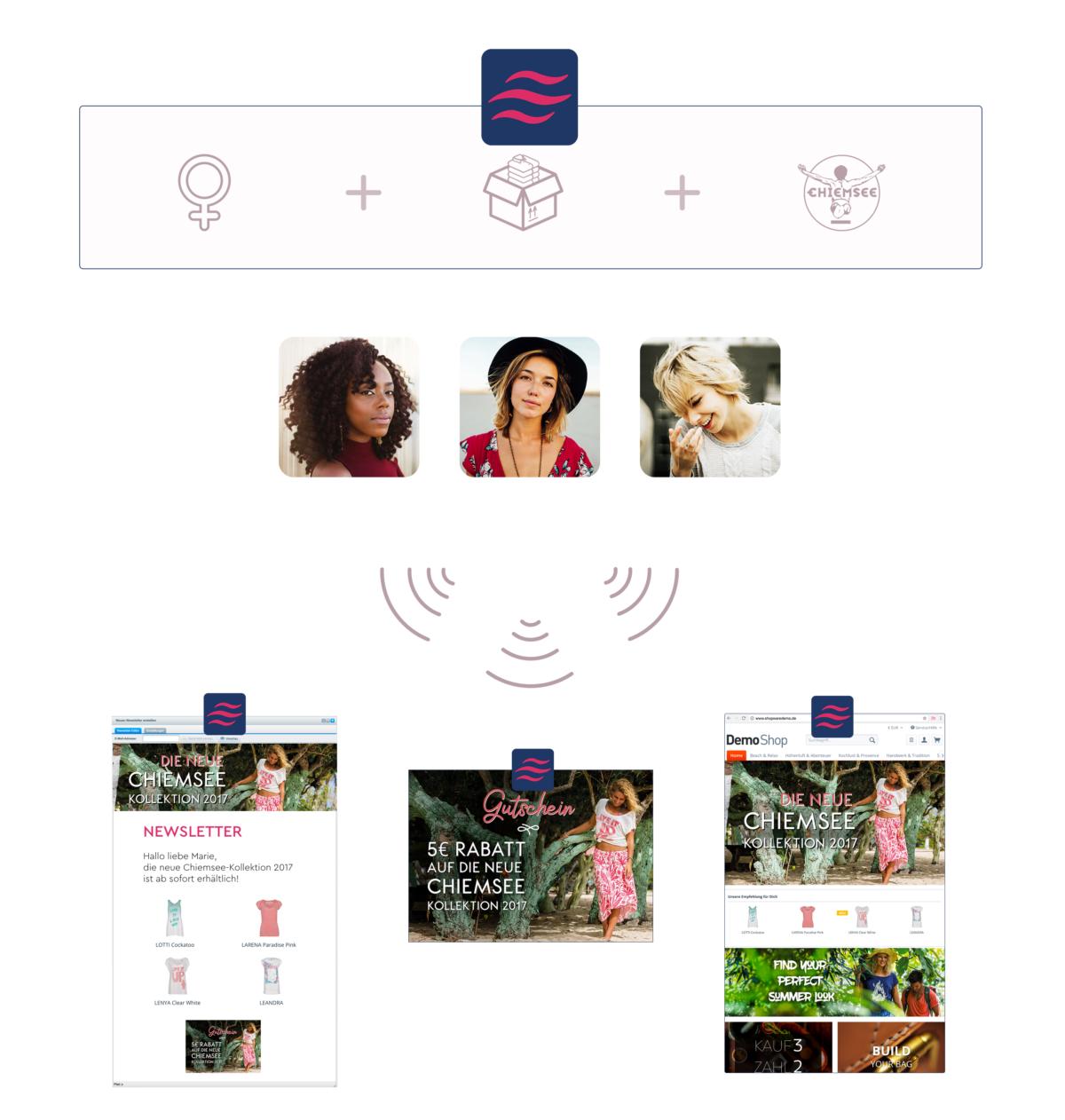 Customer Streams DE Shopware
