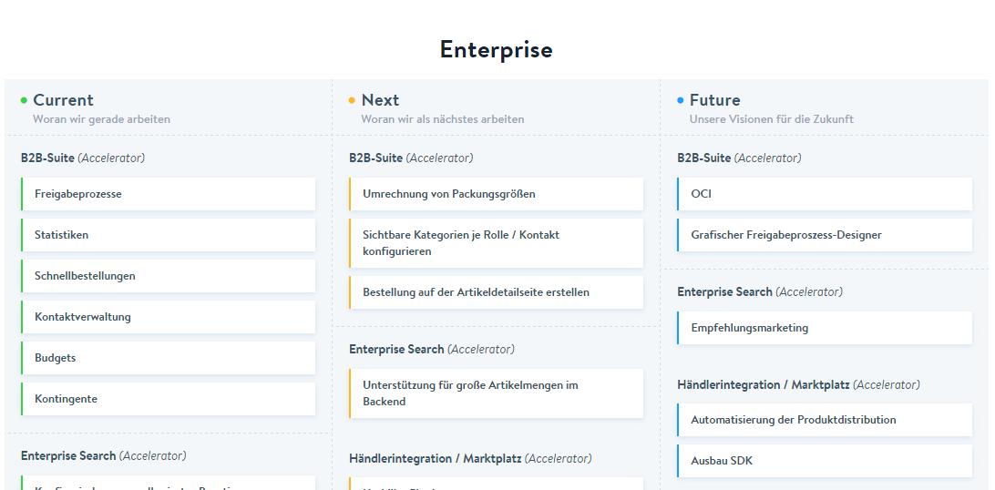 ToDo-Liste-Enterprise Shopware 5.3 Lizenzen