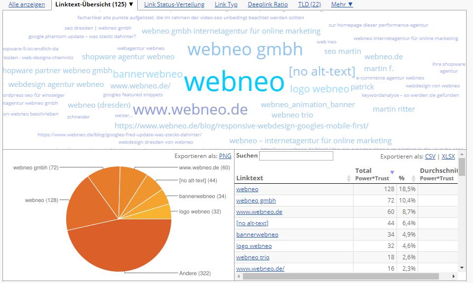 LRT_Linktext-uebersicht_WEBneo-Beispiel