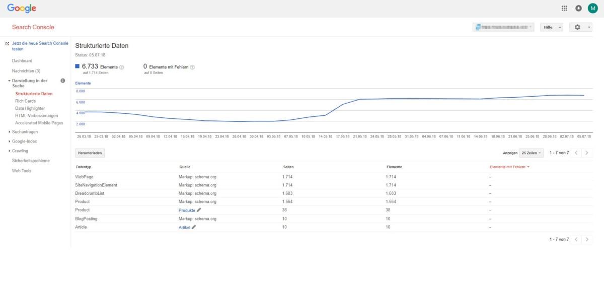 Google Search Console - Uebersicht Verwendung strukturierter Daten