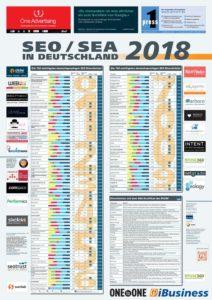 SEO-Top-100-Deutschland-WEBneo