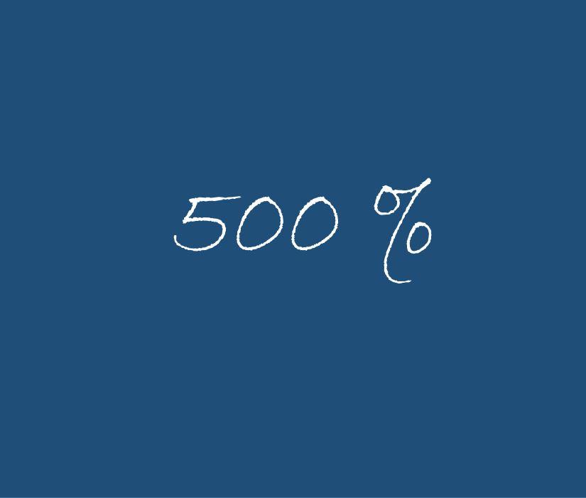 lex-hesse.com 500%