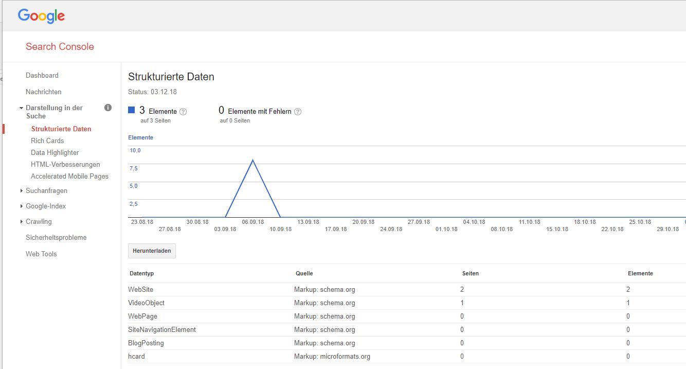 Screen-GSC-strukturierte-Daten