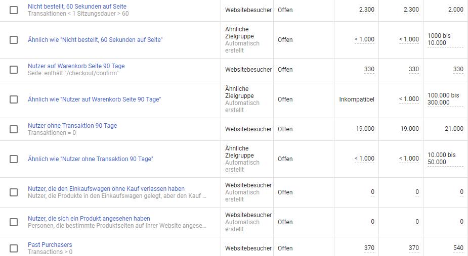 Zielgruppenverwaltung-2-Remarketing-Google-Ads