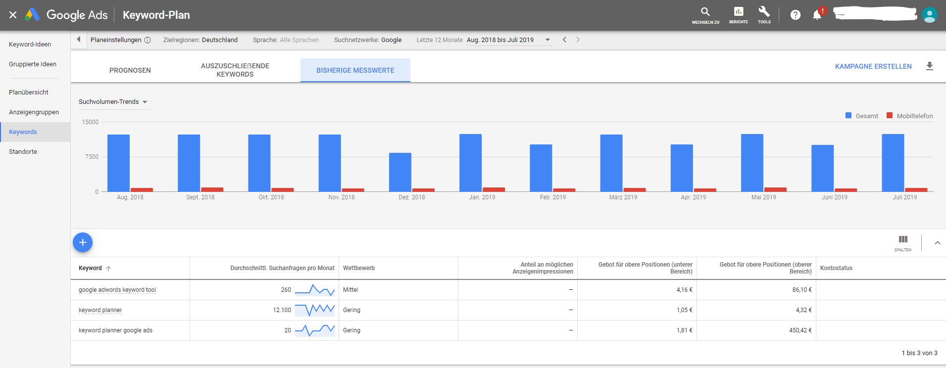 Bisherige-Messwerte-Keyword-Tool-GoogleAds