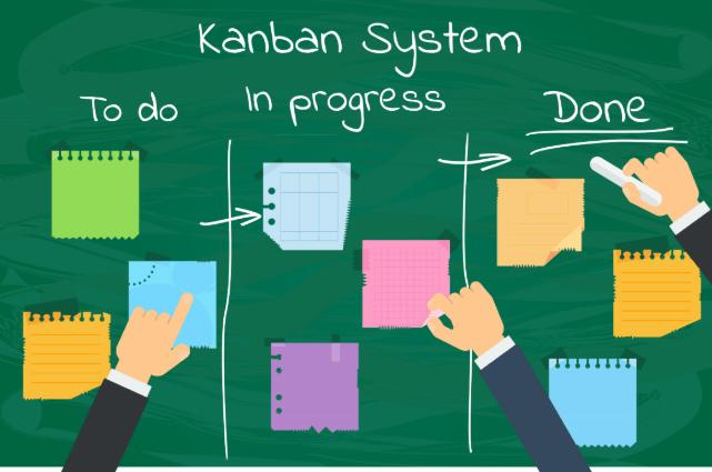 Kanban_Abbildung