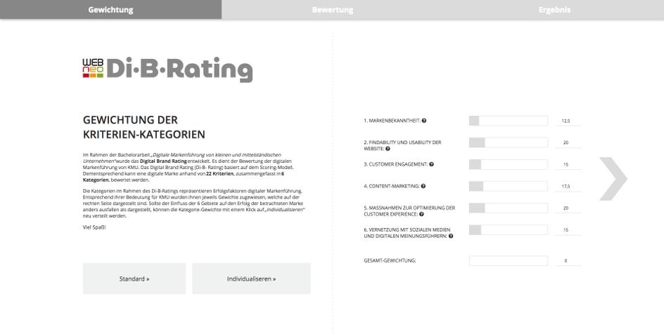 Di-B-Rating Kategorie